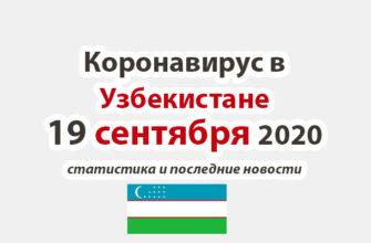 Коронавирус в Узбекистане на 19 сентября 2020 года