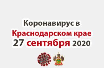 Коронавирус в Краснодарском крае на 27 сентября 2020 года