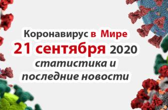 Коронавирус COVID-19 в мире статистика на 21 сентября 2020