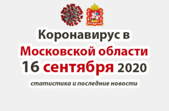 Коронавирус в Московской области на 16 сентября 2020 года