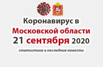 Коронавирус в Московской области на 21 сентября 2020 года