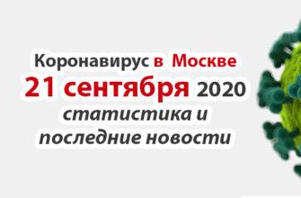Коронавирус в Москве на 21 сентября 2020 года