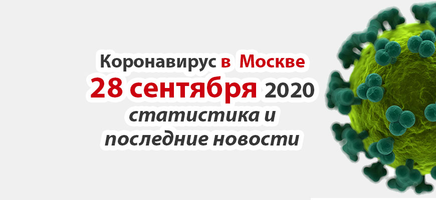 Коронавирус в Москве на 28 сентября 2020 года