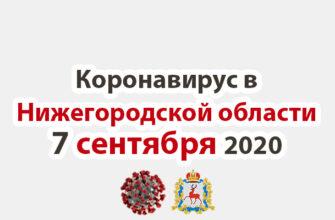 Коронавирус в Нижегородской области на 7 сентября 2020 года