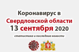 Коронавирус в Свердловской области на 13 сентября 2020 года
