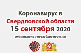 Коронавирус в Свердловской области на 15 сентября 2020 года