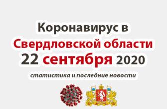 Коронавирус в Свердловской области на 22 сентября 2020 года