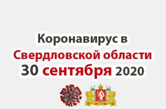 Коронавирус в Свердловской области на 30 сентября 2020 года