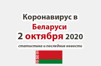 Коронавирус в Беларуси на 2 октября 2020 года
