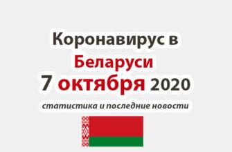 Коронавирус в Беларуси на 7 октября 2020 года
