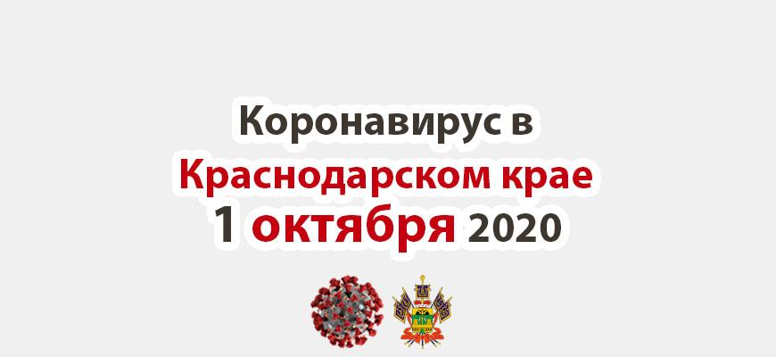 Коронавирус в Краснодарском крае на 1 октября 2020 года