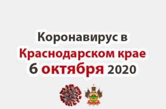 Коронавирус в Краснодарском крае на 6 октября 2020 года