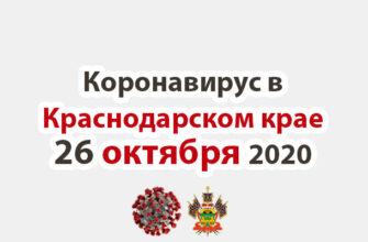 Коронавирус в Краснодарском крае на 26 октября 2020 года