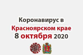 Коронавирус в Красноярском крае на 8 октября 2020 года