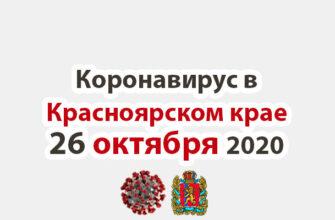 Коронавирус в Красноярском крае на 26 октября 2020 года
