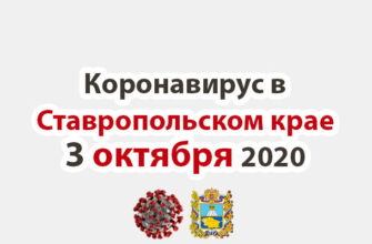 Коронавирус в Ставропольском крае на 3 октября 2020 года