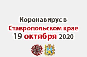 Коронавирус в Ставропольском крае на 19 октября 2020 года