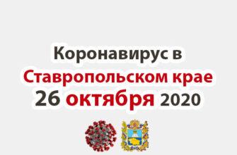 Коронавирус в Ставропольском крае на 26 октября 2020 года