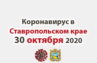 Коронавирус в Ставропольском крае на 30 октября 2020 года