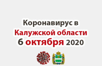 Коронавирус в Калужской области на 6 октября 2020 года