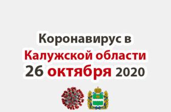Коронавирус в Калужской области на 26 октября 2020 года