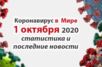 Коронавирус COVID-19 в мире статистика на 1 октября 2020