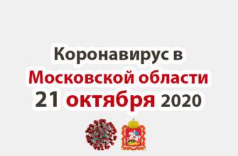 Коронавирус в Московской области на 21 октября 2020 года