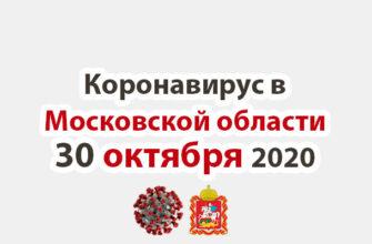 Коронавирус в Московской области на 30 октября 2020 года