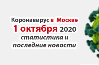 Коронавирус в Москве на 1 октября 2020 года