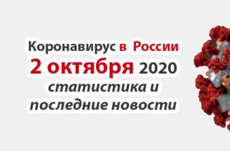 Коронавирус в России на 2 октября 2020 года