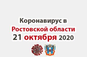 Коронавирус в Ростовской области на 21 октября 2020 года