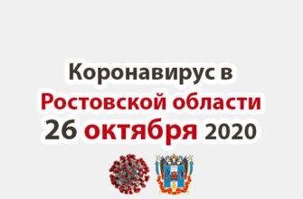 Коронавирус в Ростовской области на 26 октября 2020 года