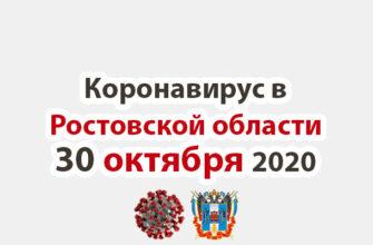 Коронавирус в Ростовской области на 30 октября 2020 года