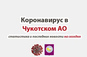 Коронавирус в Чукотском автономном округе на сегодня