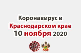 Коронавирус в Краснодарском крае на 10 ноября 2020 года