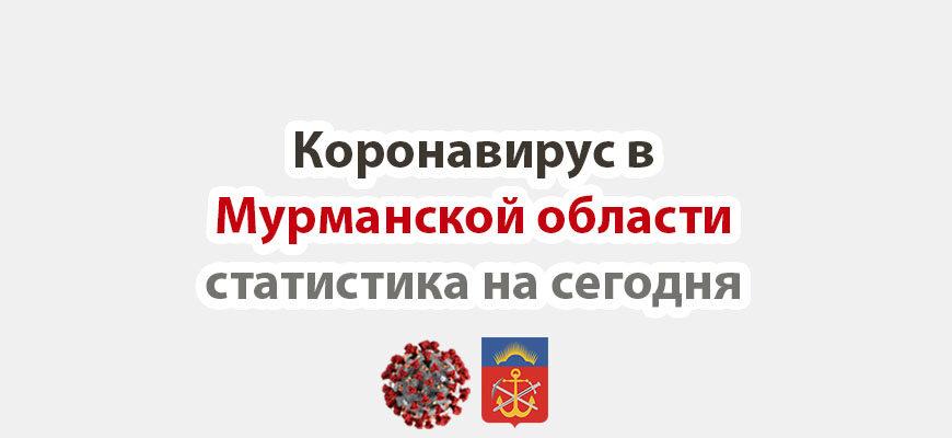 Коронавирус в Мурманской области статистика на сегодня