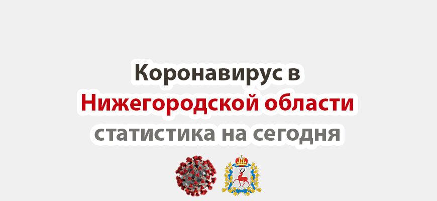 Коронавирус в Нижегородской области статистика на сегодня