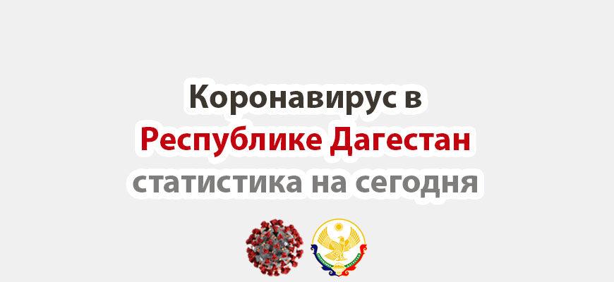 Коронавирус в Республике Дагестан статистика на сегодня