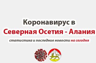 Коронавирус в Республике Северная Осетия — Алания на сегодня