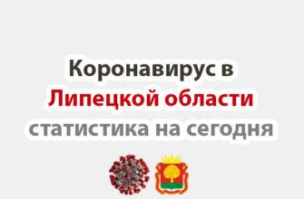 Коронавирус в Липецкой области на сегодня
