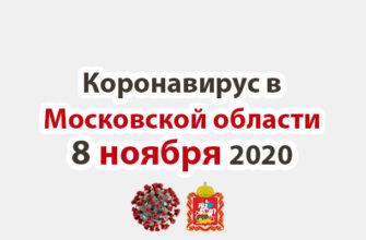 Коронавирус в Московской области на 8 ноября 2020 года