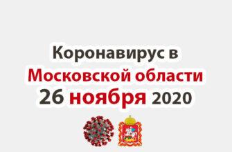 Коронавирус в Московской области на 26 ноября 2020 года