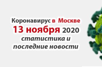 Коронавирус в Москве на 13 ноября 2020 года