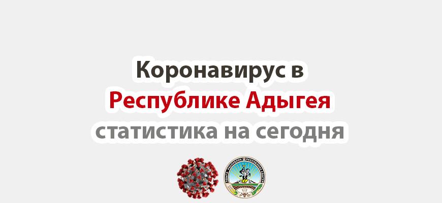 Коронавирус в Республике Адыгея на сегодня
