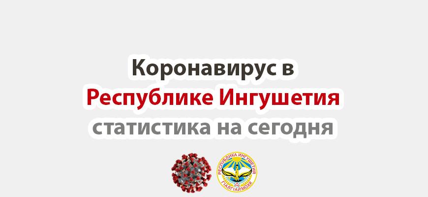 Коронавирус в Республике Ингушетия на сегодня