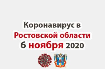 Коронавирус в Ростовской области на 6 ноября 2020 года